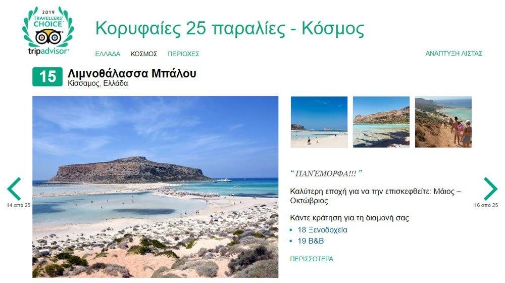 παραλίες της Κρήτης