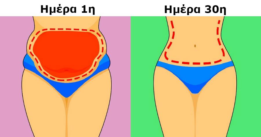 λίπος στη κοιλιά