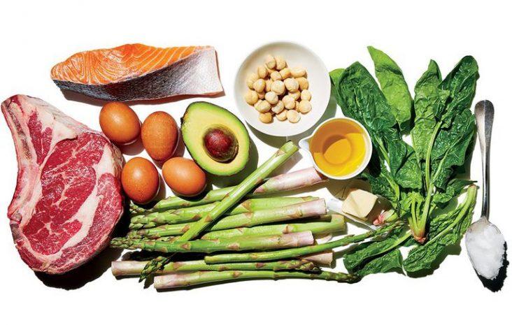 κετογονική δίαιτα τροφές