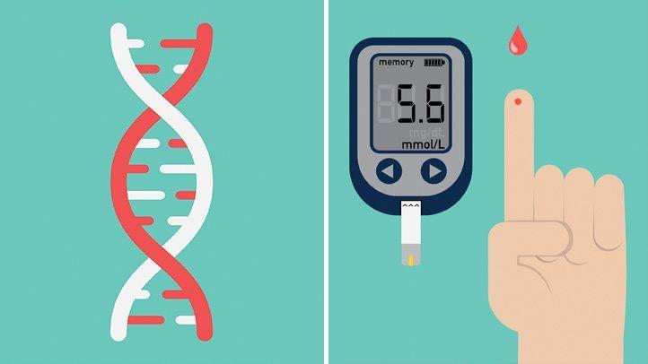 διαβήτης και καρδιαγγειακά προβλήματα