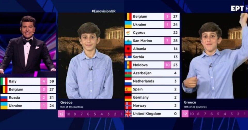 eurovision μανώλης