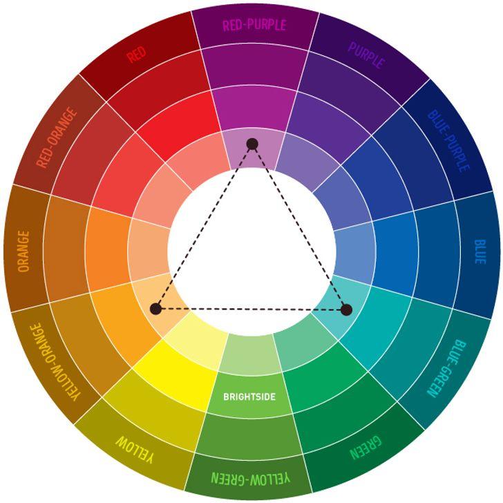 Χρωματικός συνδυασμός σε τρίγωνο