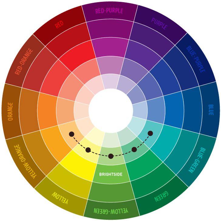 Ομαλός χρωματικός συνδυασμός