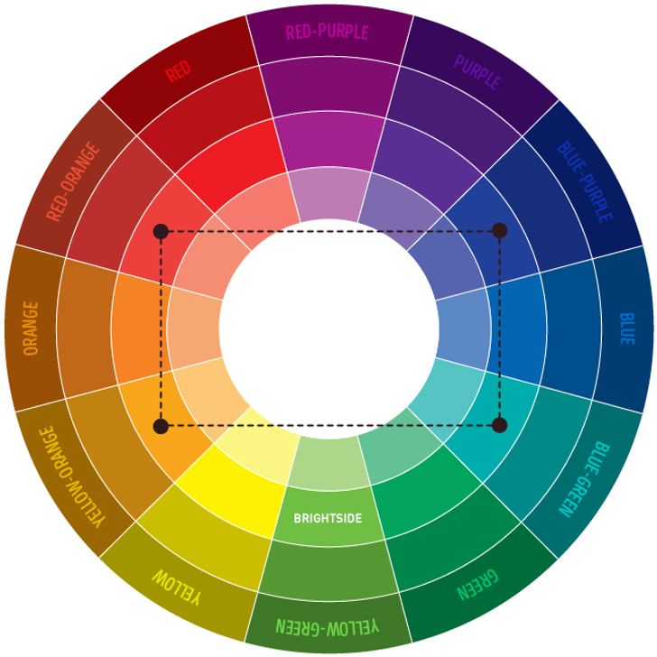 Χρωματικός συνδυασμός τετράδας