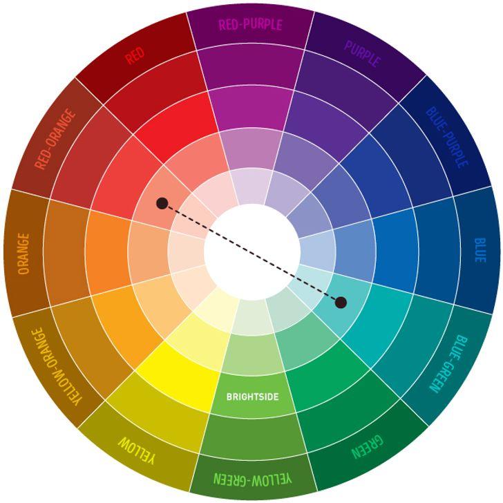 Αντίθετος χρωματικός συνδυασμός