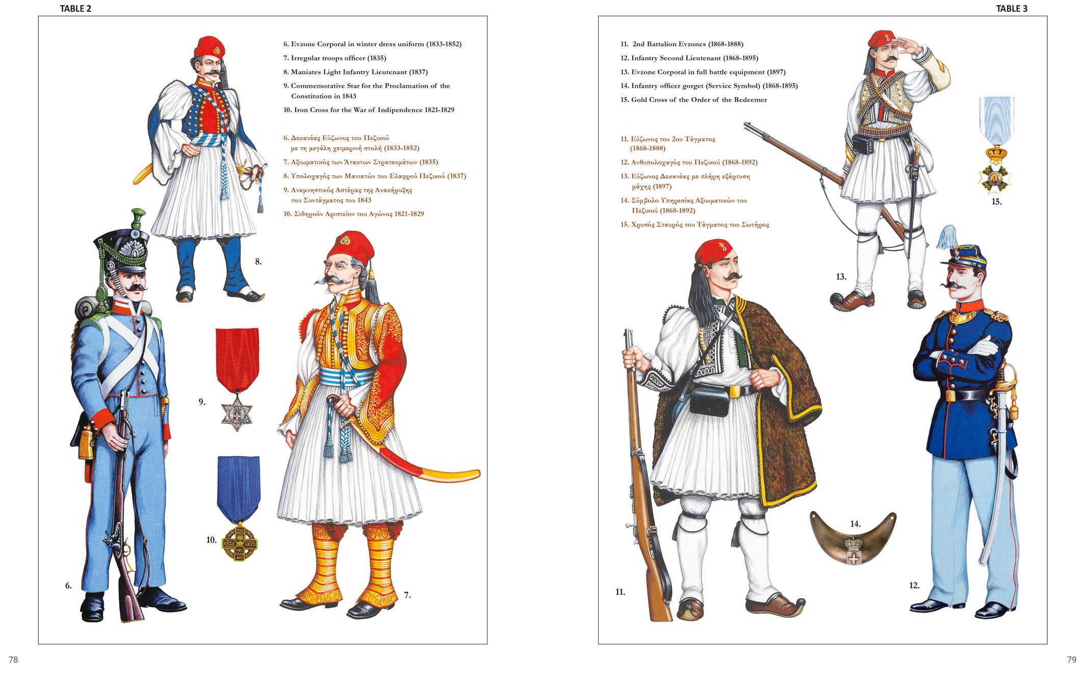 Οι Εύζωνοι : η εξέλιξη της στολής